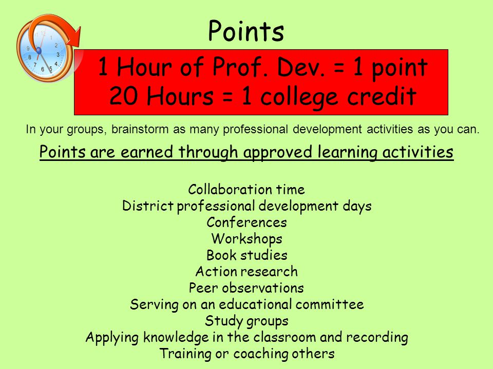 Points 1 Hour of Prof. Dev.
