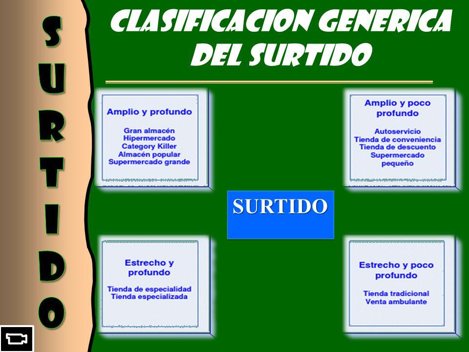 CLASIFICACION GENERICA DEL SURTIDO SURTIDOSURTIDO