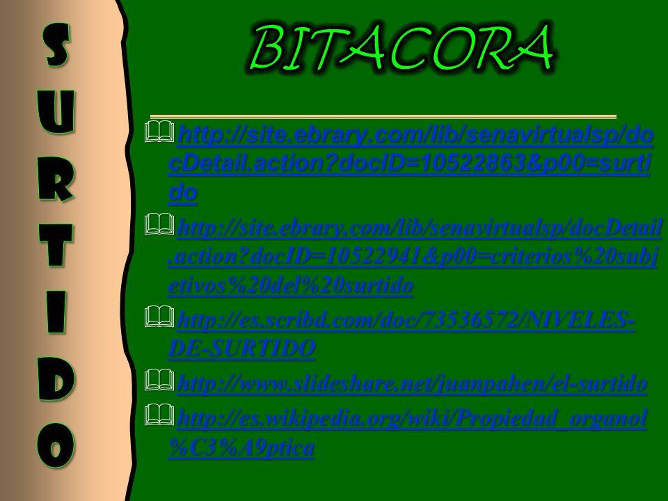  http://site.ebrary.com/lib/senavirtualsp/do cDetail.action docID=10522863&p00=surti do http://site.ebrary.com/lib/senavirtualsp/do cDetail.action docID=10522863&p00=surti do http://site.ebrary.com/lib/senavirtualsp/do cDetail.action docID=10522863&p00=surti do  http://site.ebrary.com/lib/senavirtualsp/docDetail.action docID=10522941&p00=criterios%20subj etivos%20del%20surtido http://site.ebrary.com/lib/senavirtualsp/docDetail.action docID=10522941&p00=criterios%20subj etivos%20del%20surtido http://site.ebrary.com/lib/senavirtualsp/docDetail.action docID=10522941&p00=criterios%20subj etivos%20del%20surtido  http://es.scribd.com/doc/73536572/NIVELES- DE-SURTIDO http://es.scribd.com/doc/73536572/NIVELES- DE-SURTIDO http://es.scribd.com/doc/73536572/NIVELES- DE-SURTIDO  http://www.slideshare.net/juanpahen/el-surtido http://www.slideshare.net/juanpahen/el-surtido  http://es.wikipedia.org/wiki/Propiedad_organol %C3%A9ptica http://es.wikipedia.org/wiki/Propiedad_organol %C3%A9ptica http://es.wikipedia.org/wiki/Propiedad_organol %C3%A9ptica