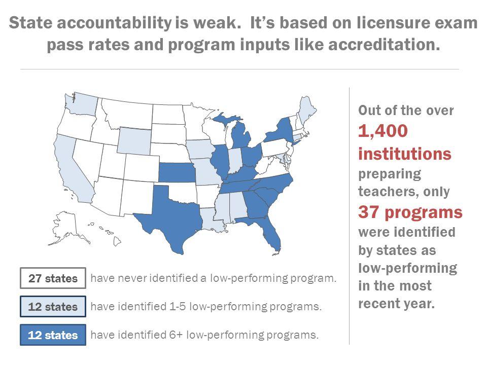 State accountability is weak.