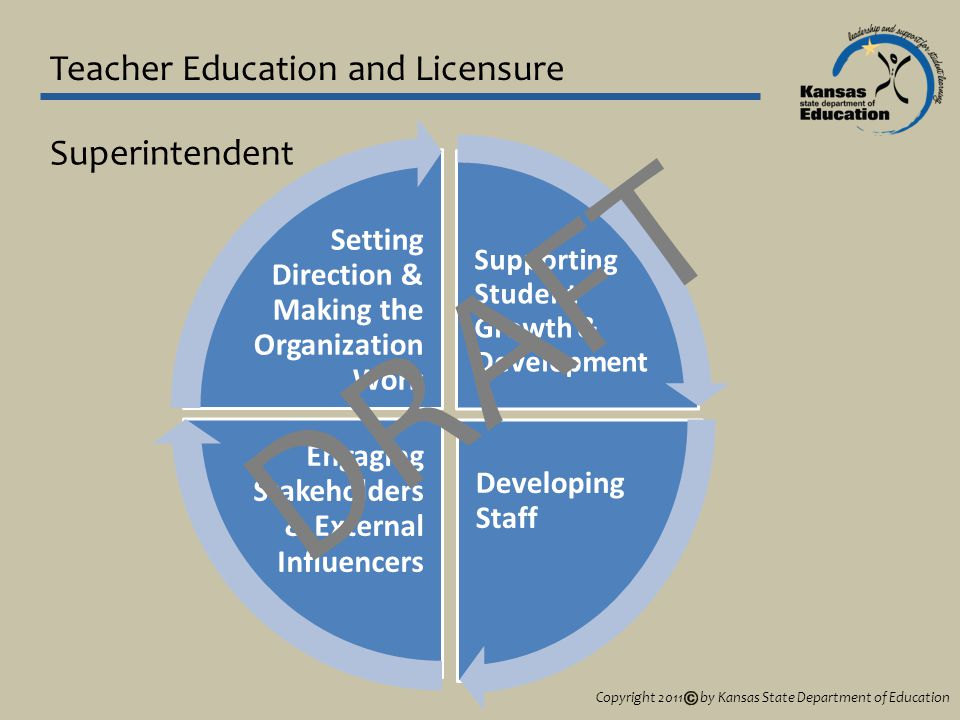Teacher Education and Licensure Supporting Student Growth & Development Developing Staff Engaging Stakeholders & External Influencers Setting Direction & Making the Organization Work Superintendent DRAFT Copyright 2011 by Kansas State Department of Education