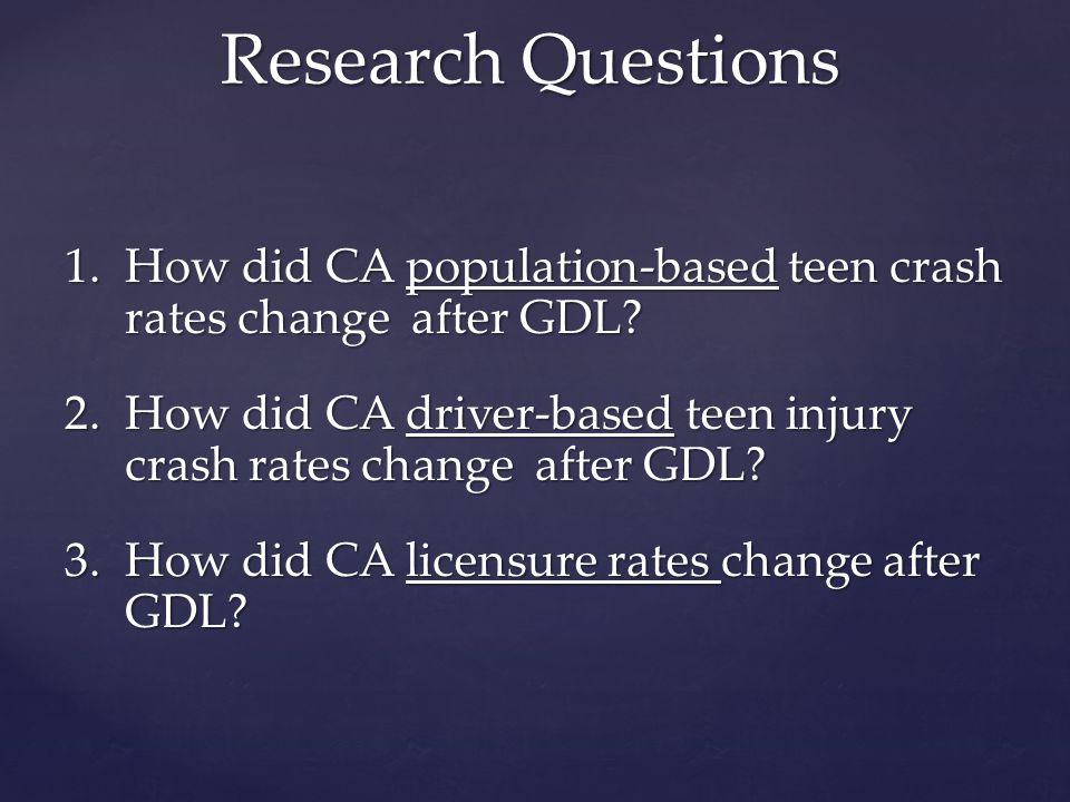 1.How did CA population-based teen crash rates change after GDL.