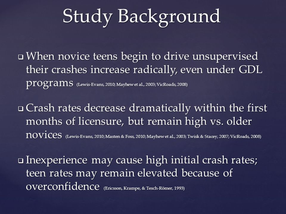  When novice teens begin to drive unsupervised their crashes increase radically, even under GDL programs (Lewis-Evans, 2010; Mayhew et al., 2003; VicRoads, 2008)  Crash rates decrease dramatically within the first months of licensure, but remain high vs.
