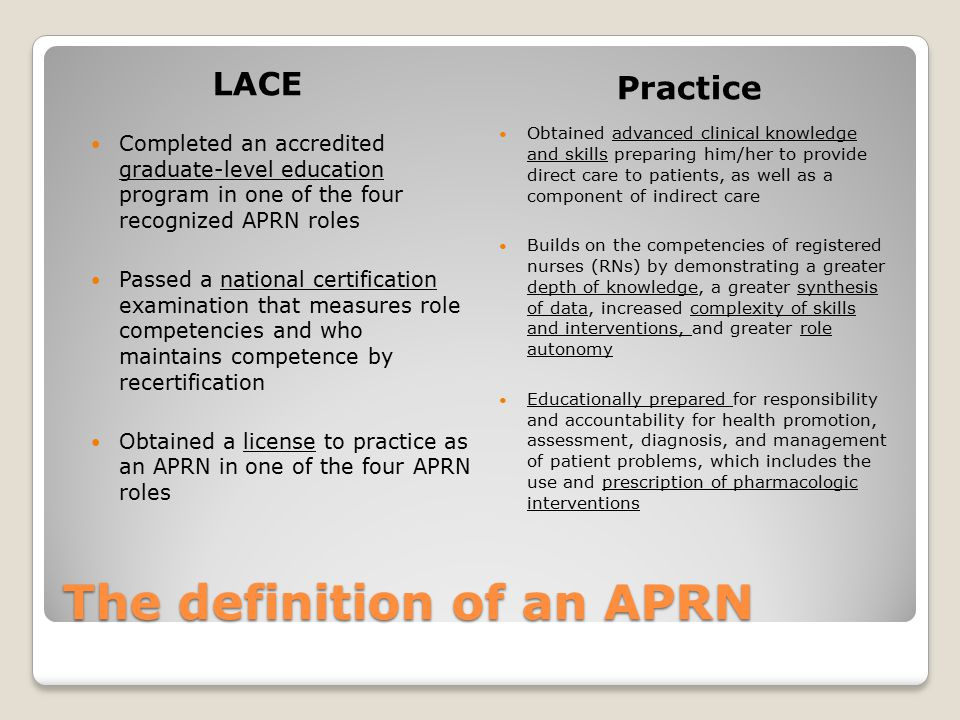 The definition of an APRN LACE Practice Completed an accredited graduate-level education program in one of the four recognized APRN roles Passed a nat