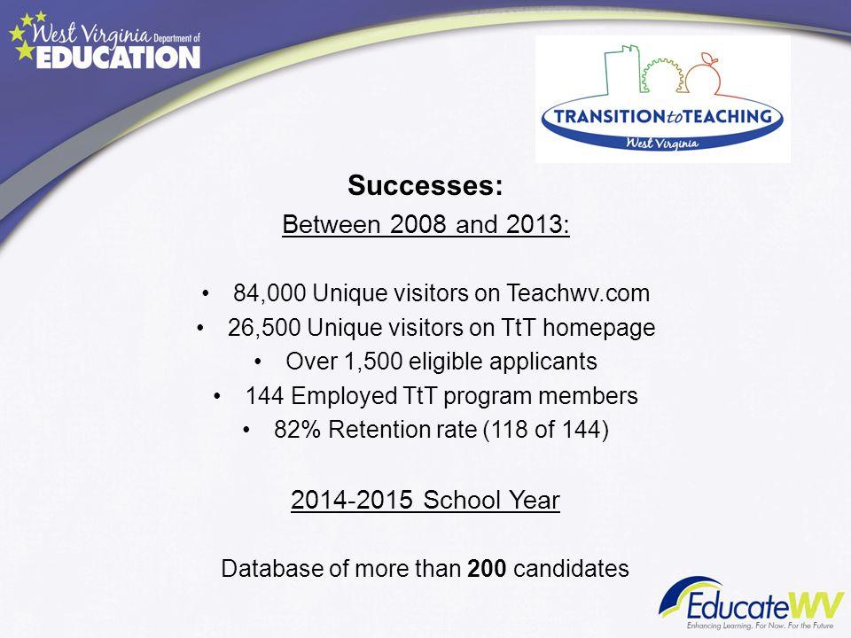 Successes: Between 2008 and 2013: 84,000 Unique visitors on Teachwv.com 26,500 Unique visitors on TtT homepage Over 1,500 eligible applicants 144 Empl