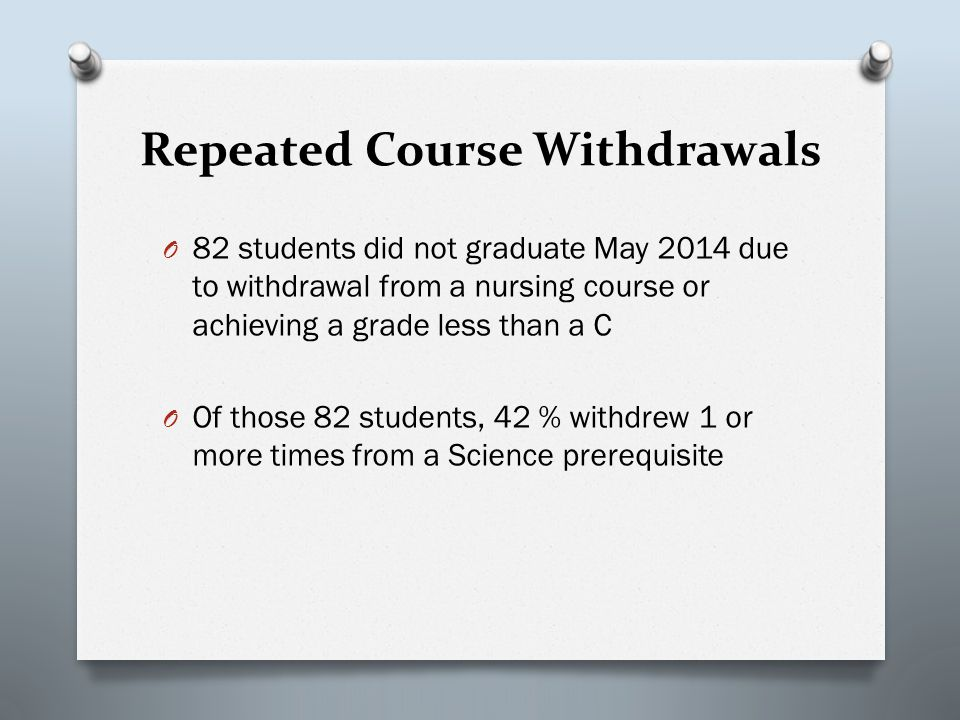 Repeated Course Withdrawals O 82 students did not graduate May 2014 due to withdrawal from a nursing course or achieving a grade less than a C O Of th