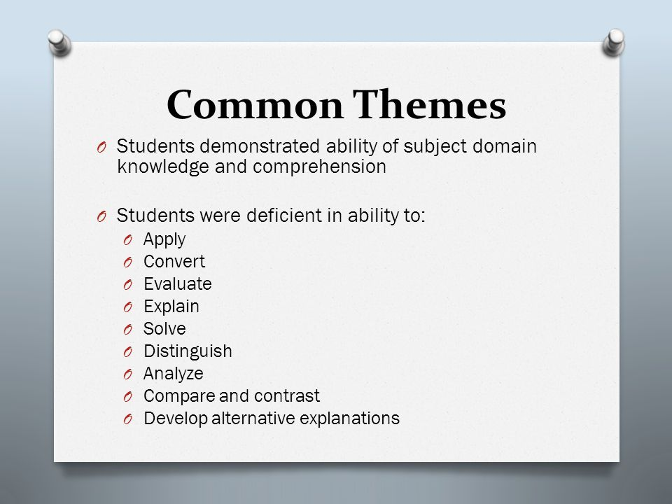 Common Themes O Students demonstrated ability of subject domain knowledge and comprehension O Students were deficient in ability to: O Apply O Convert