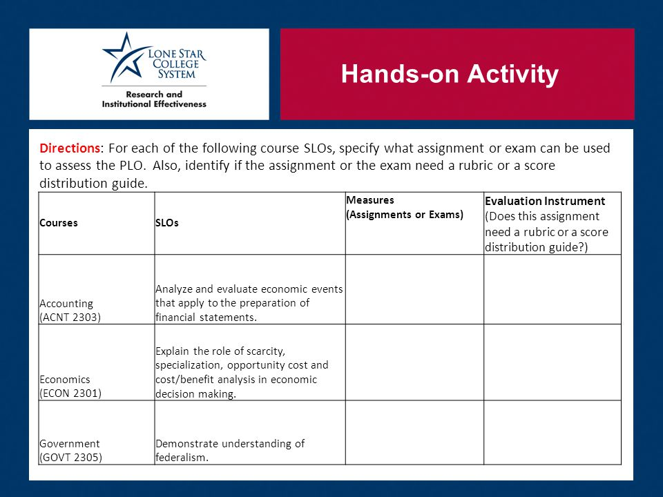 Hands-on Activity Directions: For each of the following course SLOs, specify what assignment or exam can be used to assess the PLO.