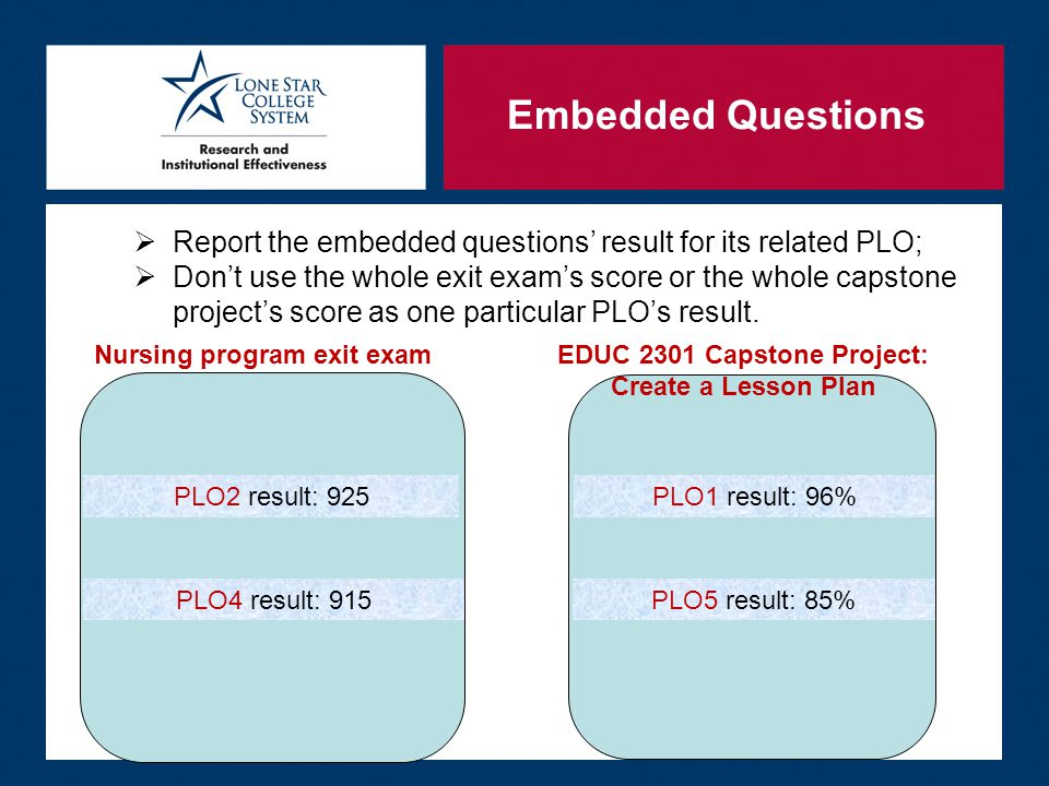 Embedded Questions PLO2 result: 925 Nursing program exit exam PLO4 result: 915 EDUC 2301 Capstone Project: Create a Lesson Plan PLO1 result: 96% PLO5 result: 85%  Report the embedded questions' result for its related PLO;  Don't use the whole exit exam's score or the whole capstone project's score as one particular PLO's result.