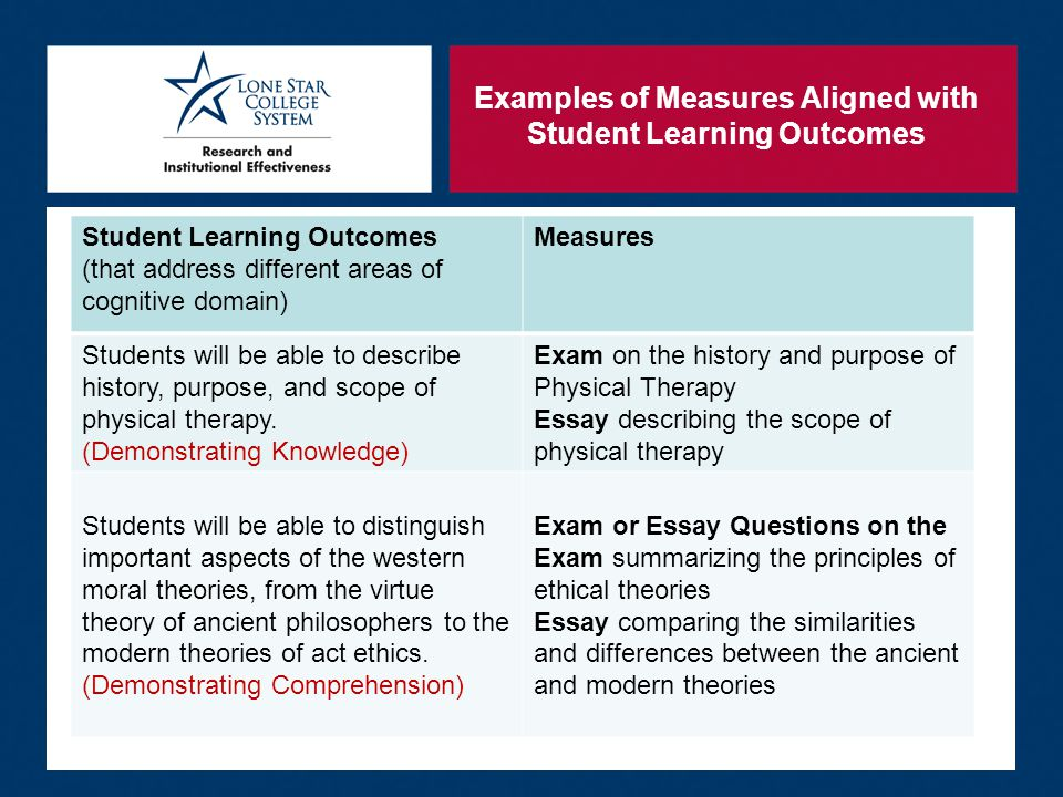 Examples of Measures Aligned with Student Learning Outcomes Student Learning Outcomes (that address different areas of cognitive domain) Measures Students will be able to describe history, purpose, and scope of physical therapy.