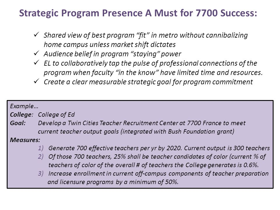 Example… College: College of Ed Goal: Develop a Twin Cities Teacher Recruitment Center at 7700 France to meet current teacher output goals (integrated with Bush Foundation grant) Measures: 1)Generate 700 effective teachers per yr by 2020.