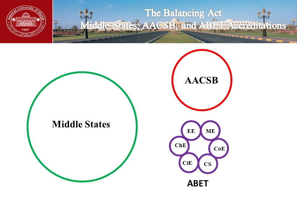 Middle States AACSB ABET EEME CoE ChE CiE CS