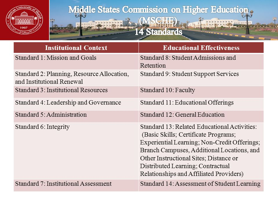 Institutional ContextEducational Effectiveness Standard 1: Mission and GoalsStandard 8: Student Admissions and Retention Standard 2: Planning, Resource Allocation, and Institutional Renewal Standard 9: Student Support Services Standard 3: Institutional ResourcesStandard 10: Faculty Standard 4: Leadership and GovernanceStandard 11: Educational Offerings Standard 5: AdministrationStandard 12: General Education Standard 6: IntegrityStandard 13: Related Educational Activities: (Basic Skills; Certificate Programs; Experiential Learning; Non-Credit Offerings; Branch Campuses, Additional Locations, and Other Instructional Sites; Distance or Distributed Learning; Contractual Relationships and Affiliated Providers) Standard 7: Institutional AssessmentStandard 14: Assessment of Student Learning