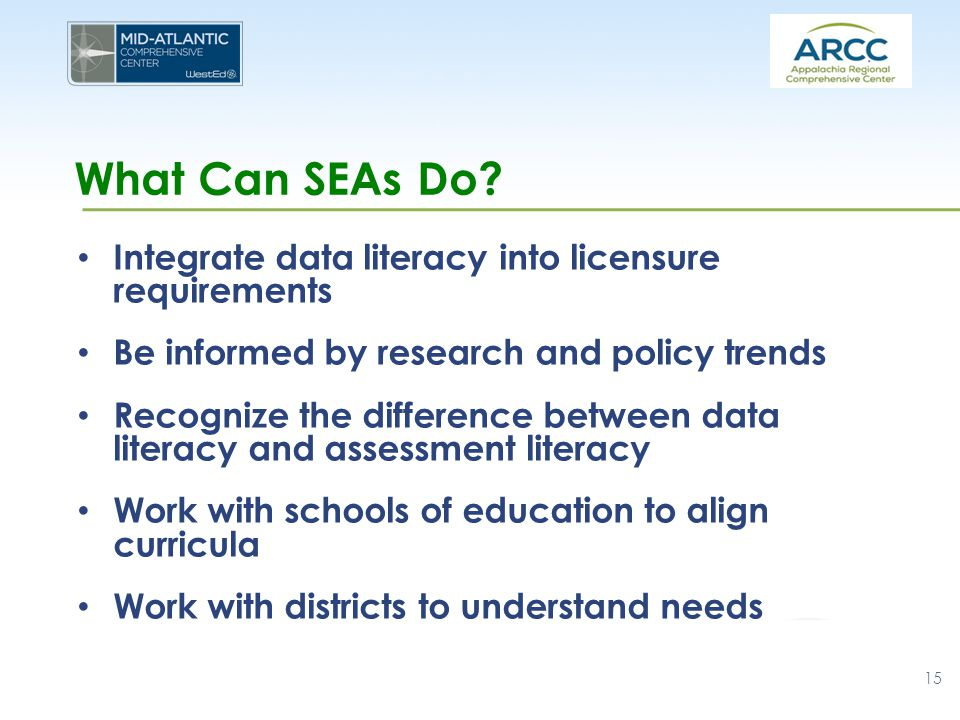 What Can SEAs Do? Integrate data literacy into licensure requirements Be informed by research and policy trends Recognize the difference between data