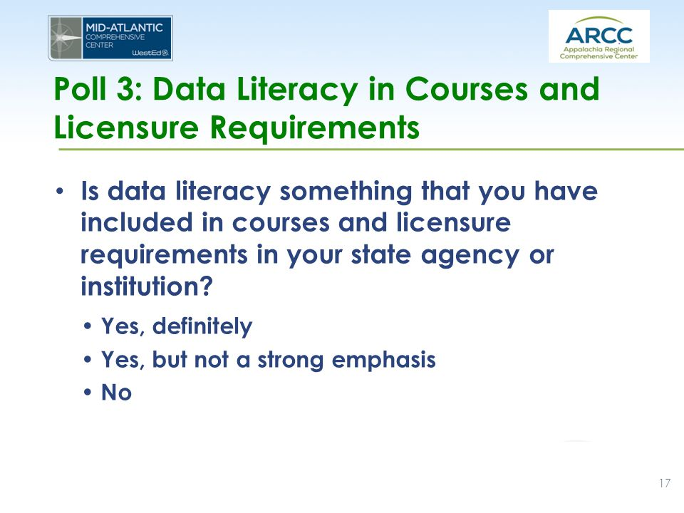Poll 3: Data Literacy in Courses and Licensure Requirements Is data literacy something that you have included in courses and licensure requirements in