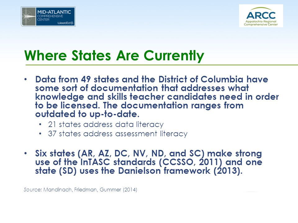 Where States Are Currently Data from 49 states and the District of Columbia have some sort of documentation that addresses what knowledge and skills teacher candidates need in order to be licensed.