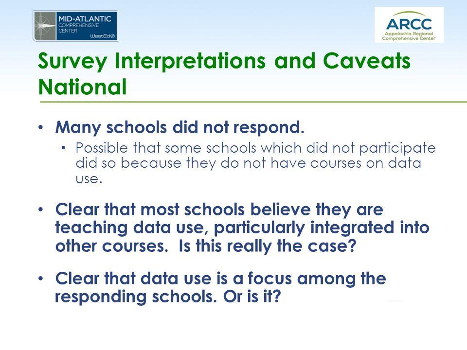 Survey Interpretations and Caveats National Many schools did not respond.