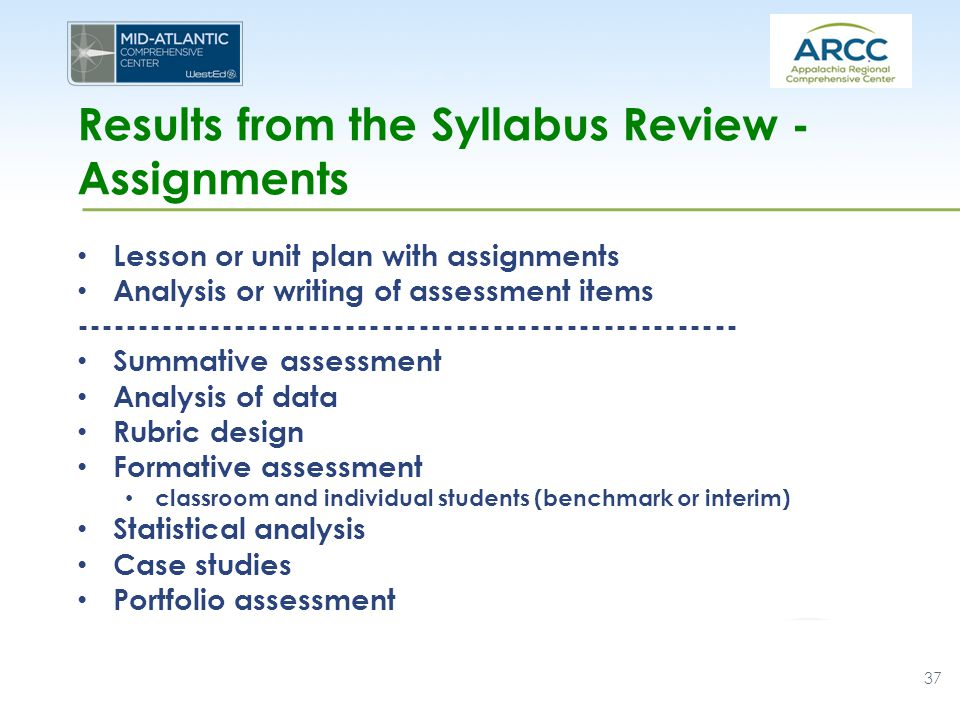 Results from the Syllabus Review - Assignments Lesson or unit plan with assignments Analysis or writing of assessment items --------------------------