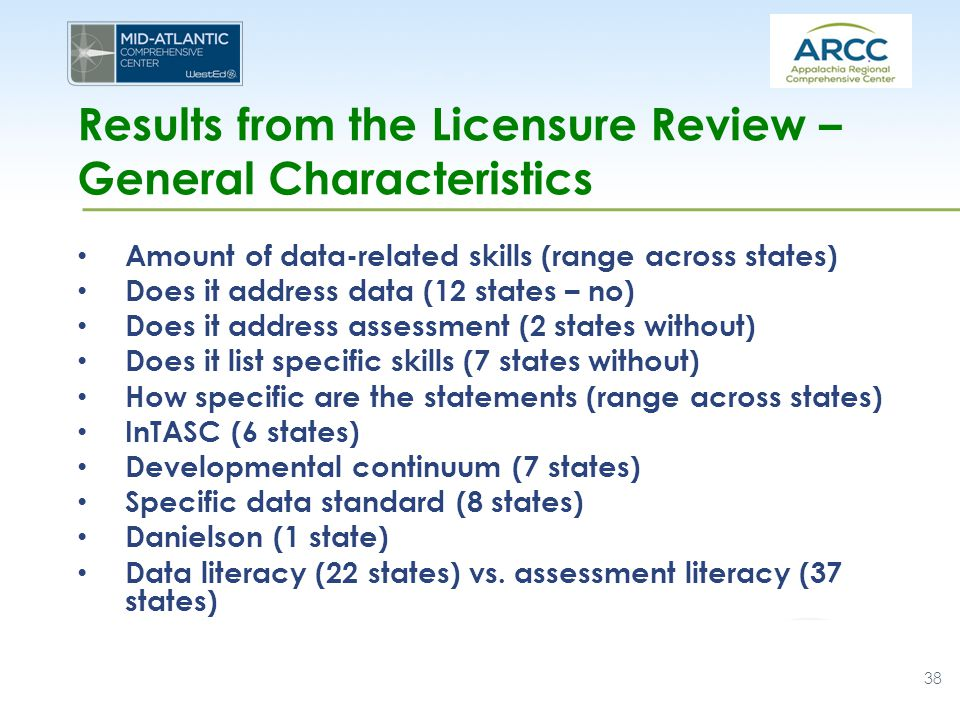 Results from the Licensure Review – General Characteristics Amount of data-related skills (range across states) Does it address data (12 states – no) Does it address assessment (2 states without) Does it list specific skills (7 states without) How specific are the statements (range across states) InTASC (6 states) Developmental continuum (7 states) Specific data standard (8 states) Danielson (1 state) Data literacy (22 states) vs.
