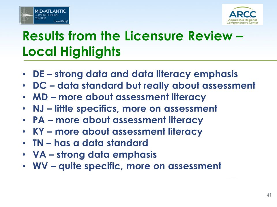 Results from the Licensure Review – Local Highlights DE – strong data and data literacy emphasis DC – data standard but really about assessment MD – more about assessment literacy NJ – little specifics, more on assessment PA – more about assessment literacy KY – more about assessment literacy TN – has a data standard VA – strong data emphasis WV – quite specific, more on assessment 41