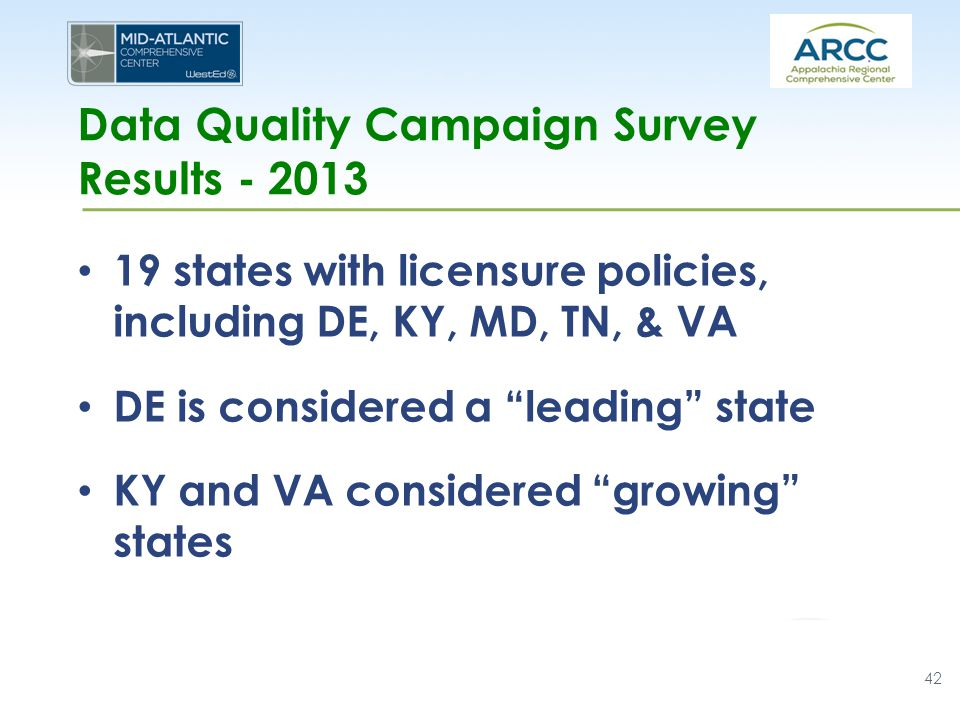 Data Quality Campaign Survey Results - 2013 19 states with licensure policies, including DE, KY, MD, TN, & VA DE is considered a leading state KY and VA considered growing states 42