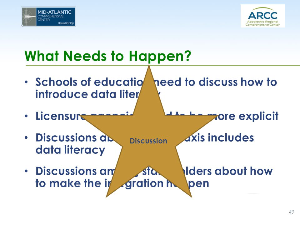 What Needs to Happen? Schools of education need to discuss how to introduce data literacy Licensure agencies need to be more explicit Discussions abou
