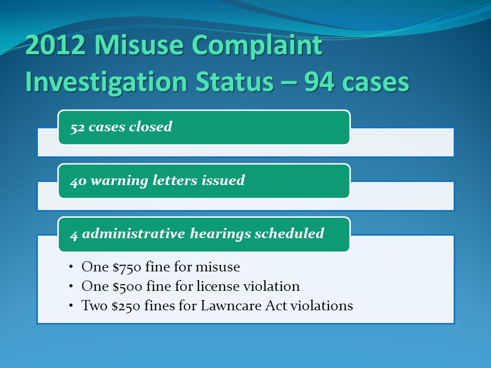 2012 Misuse Complaint Investigation Status – 94 cases 52 cases closed40 warning letters issued One $750 fine for misuse One $500 fine for license violation Two $250 fines for Lawncare Act violations 4 administrative hearings scheduled