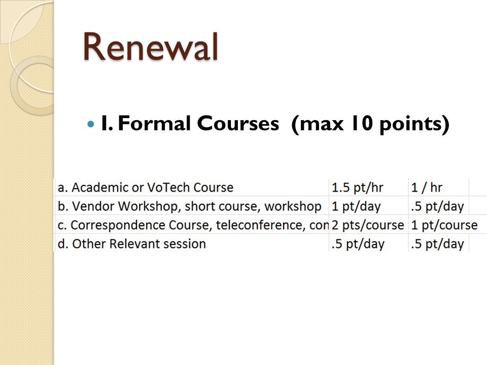 Renewal I. Formal Courses (max 10 points)