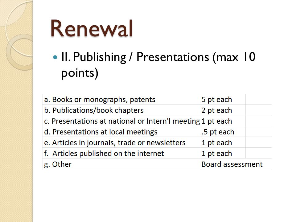 Renewal II. Publishing / Presentations (max 10 points)