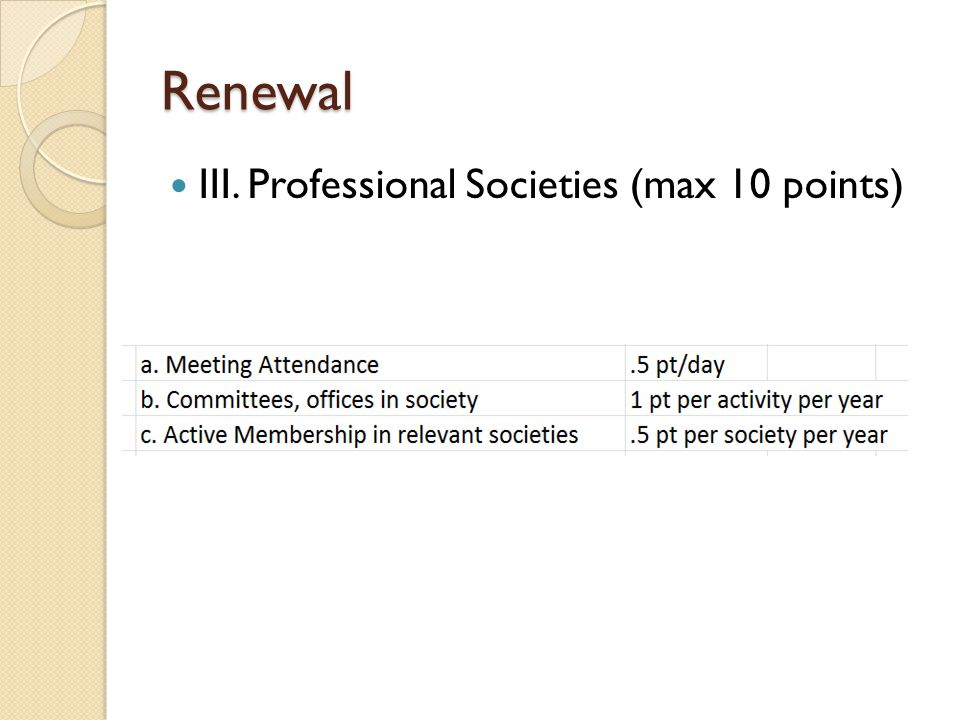 Renewal III. Professional Societies (max 10 points)