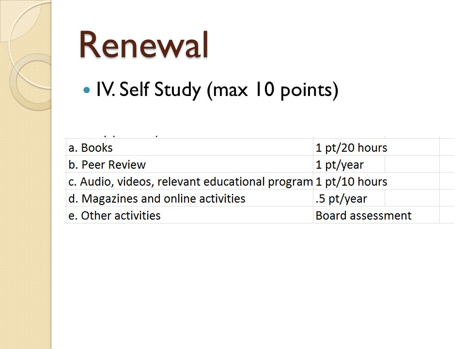Renewal IV. Self Study (max 10 points)