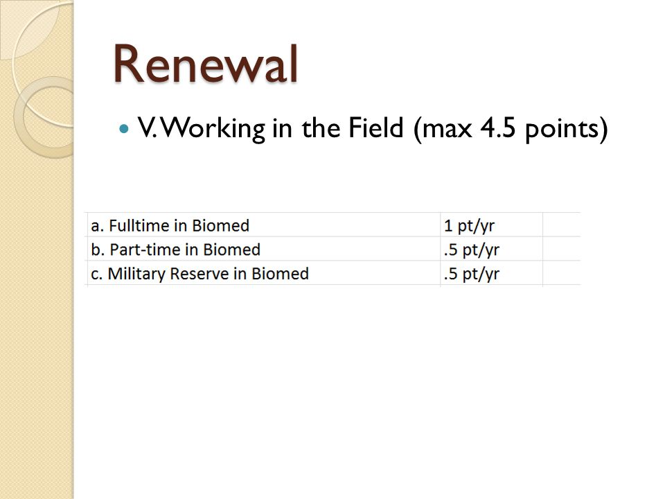 Renewal V. Working in the Field (max 4.5 points)