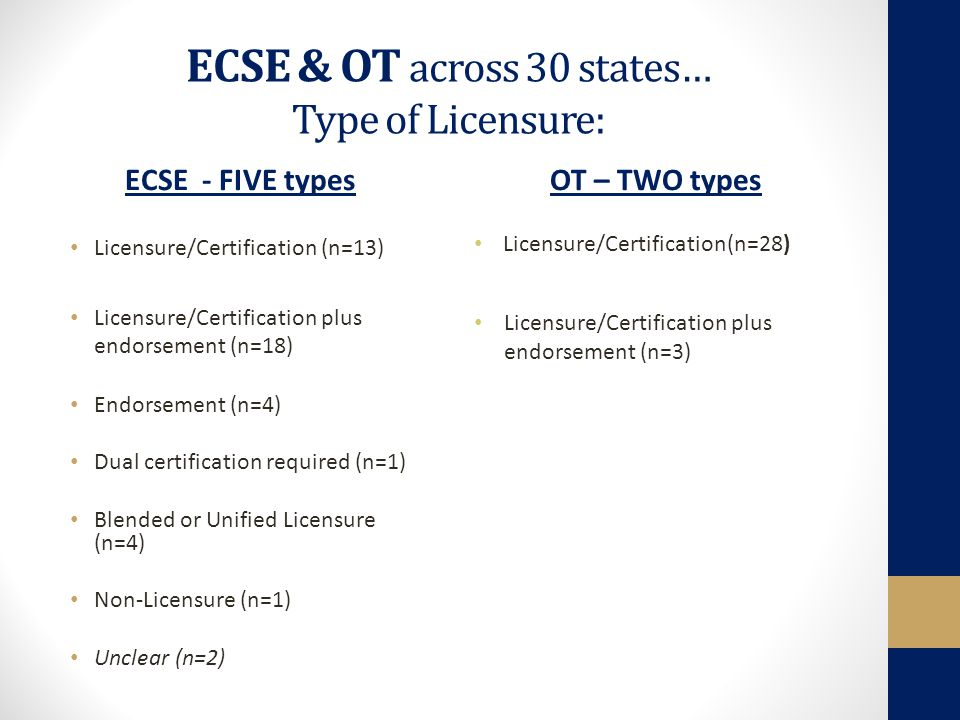 ECSE & OT across 30 states… Type of Licensure: ECSE - FIVE types Licensure/Certification (n=13) Licensure/Certification plus endorsement (n=18) Endorsement (n=4) Dual certification required (n=1) Blended or Unified Licensure (n=4) Non-Licensure (n=1) Unclear (n=2) OT – TWO types Licensure/Certification(n=28) Licensure/Certification plus endorsement (n=3)