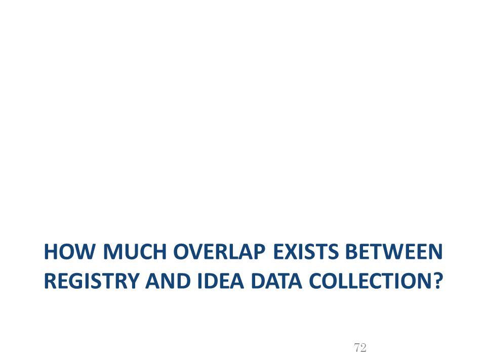 HOW MUCH OVERLAP EXISTS BETWEEN REGISTRY AND IDEA DATA COLLECTION 72