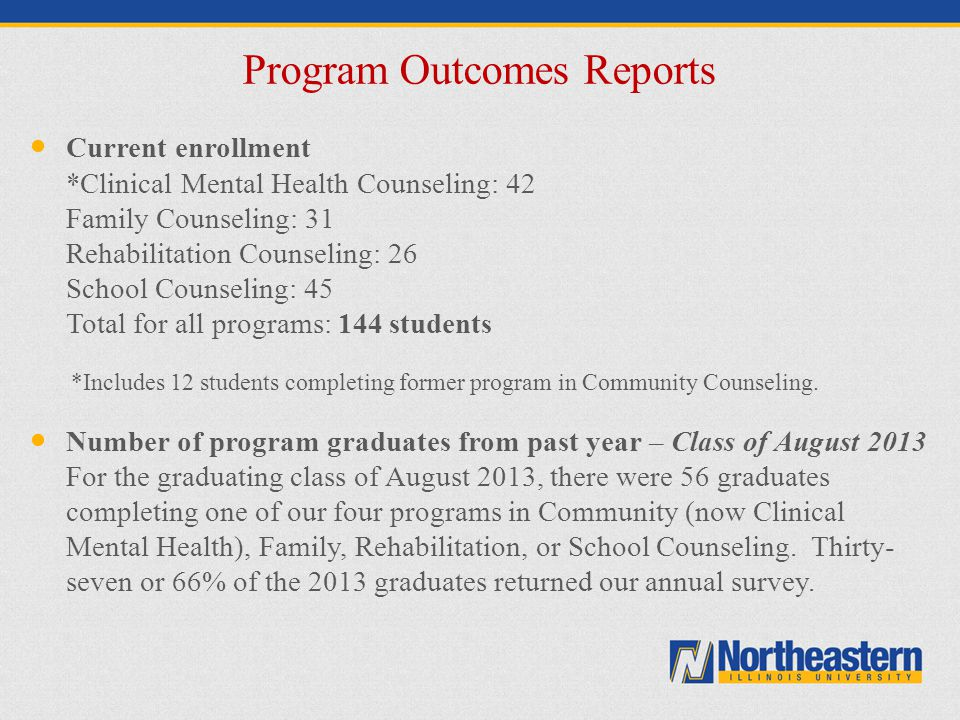 Program Outcomes Reports Current enrollment *Clinical Mental Health Counseling: 42 Family Counseling: 31 Rehabilitation Counseling: 26 School Counseli