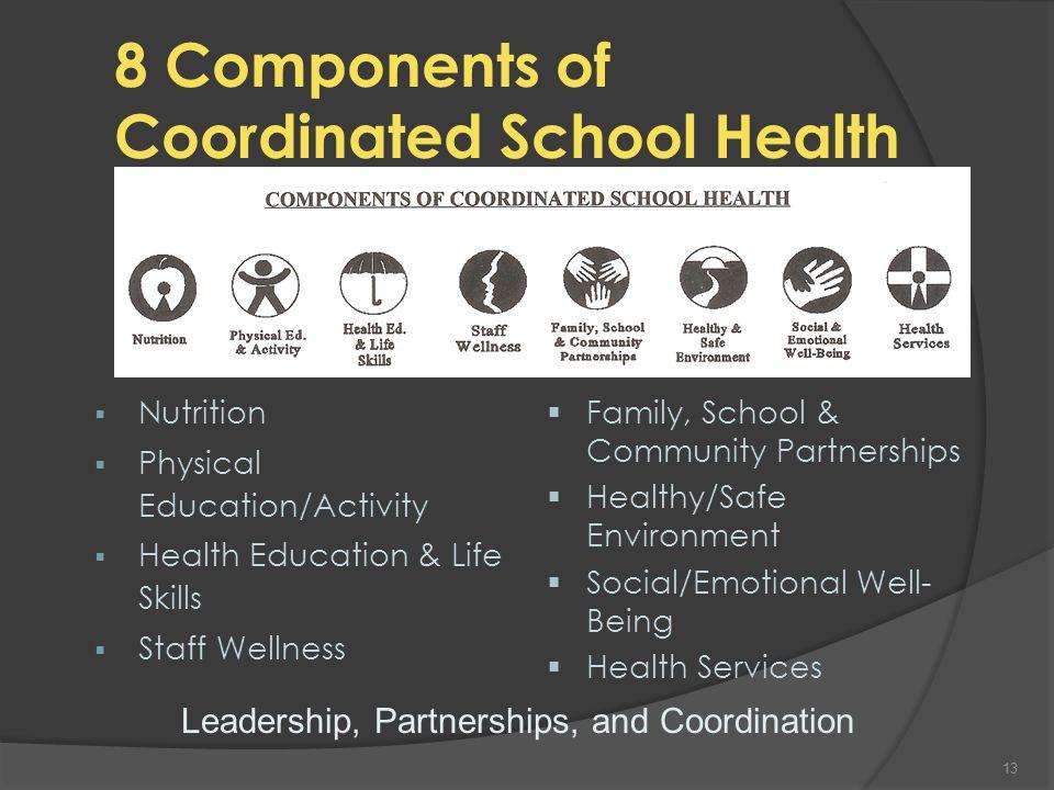 Healthier Schools New Mexico: Model of Coordinated School Health 12