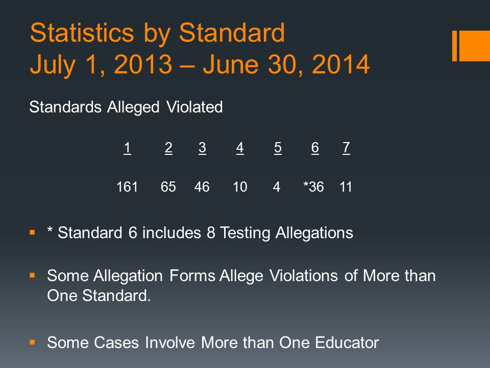 Statistics by Standard July 1, 2013 – June 30, 2014 Standards Alleged Violated 1 2 3 4 5 6 7 161 65 46 10 4 *36 11  * Standard 6 includes 8 Testing A