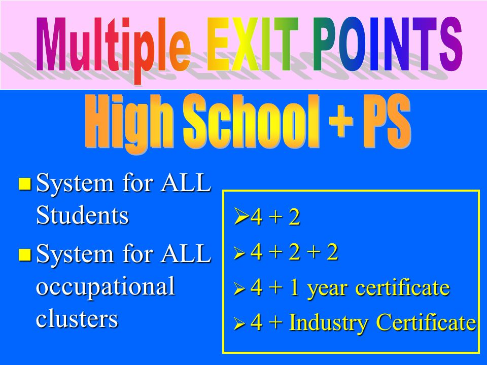 System for ALL Students System for ALL Students System for ALL occupational clusters System for ALL occupational clusters  4 + 2  4 + 2 + 2  4 + 1 year certificate  4 + Industry Certificate