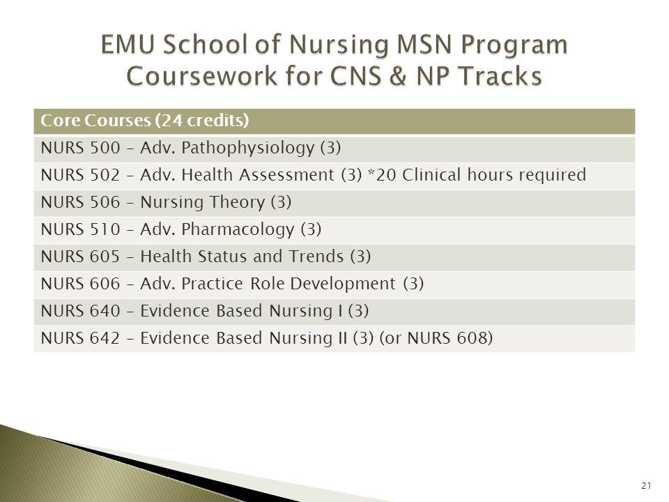 Core Courses (24 credits) NURS 500 – Adv. Pathophysiology (3) NURS 502 – Adv. Health Assessment (3) *20 Clinical hours required NURS 506 – Nursing The