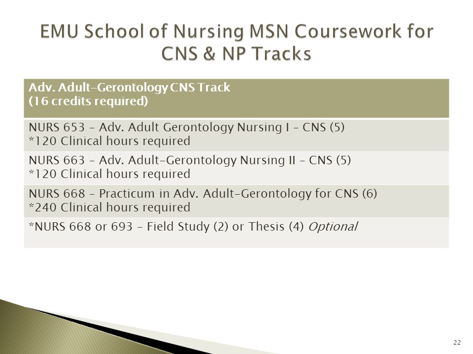 Adv. Adult-Gerontology CNS Track (16 credits required) NURS 653 – Adv. Adult Gerontology Nursing I – CNS (5) *120 Clinical hours required NURS 663 – A