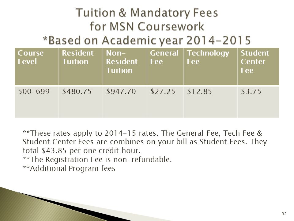 Course Level Resident Tuition Non- Resident Tuition General Fee Technology Fee Student Center Fee 500-699$480.75$947.70$27.25$12.85$3.75 **These rates