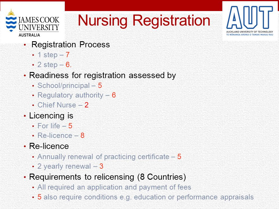 Nursing Registration Registration Process 1 step – 7 2 step – 6. Readiness for registration assessed by School/principal – 5 Regulatory authority – 6