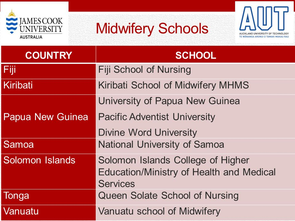 Midwifery Schools COUNTRYSCHOOL FijiFiji School of Nursing KiribatiKiribati School of Midwifery MHMS Papua New Guinea University of Papua New Guinea Pacific Adventist University Divine Word University SamoaNational University of Samoa Solomon IslandsSolomon Islands College of Higher Education/Ministry of Health and Medical Services TongaQueen Solate School of Nursing VanuatuVanuatu school of Midwifery