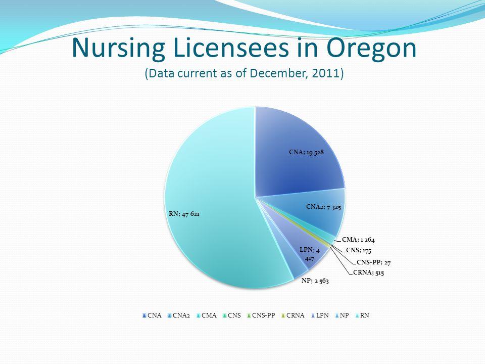 Nursing Licensees in Oregon (Data current as of December, 2011)
