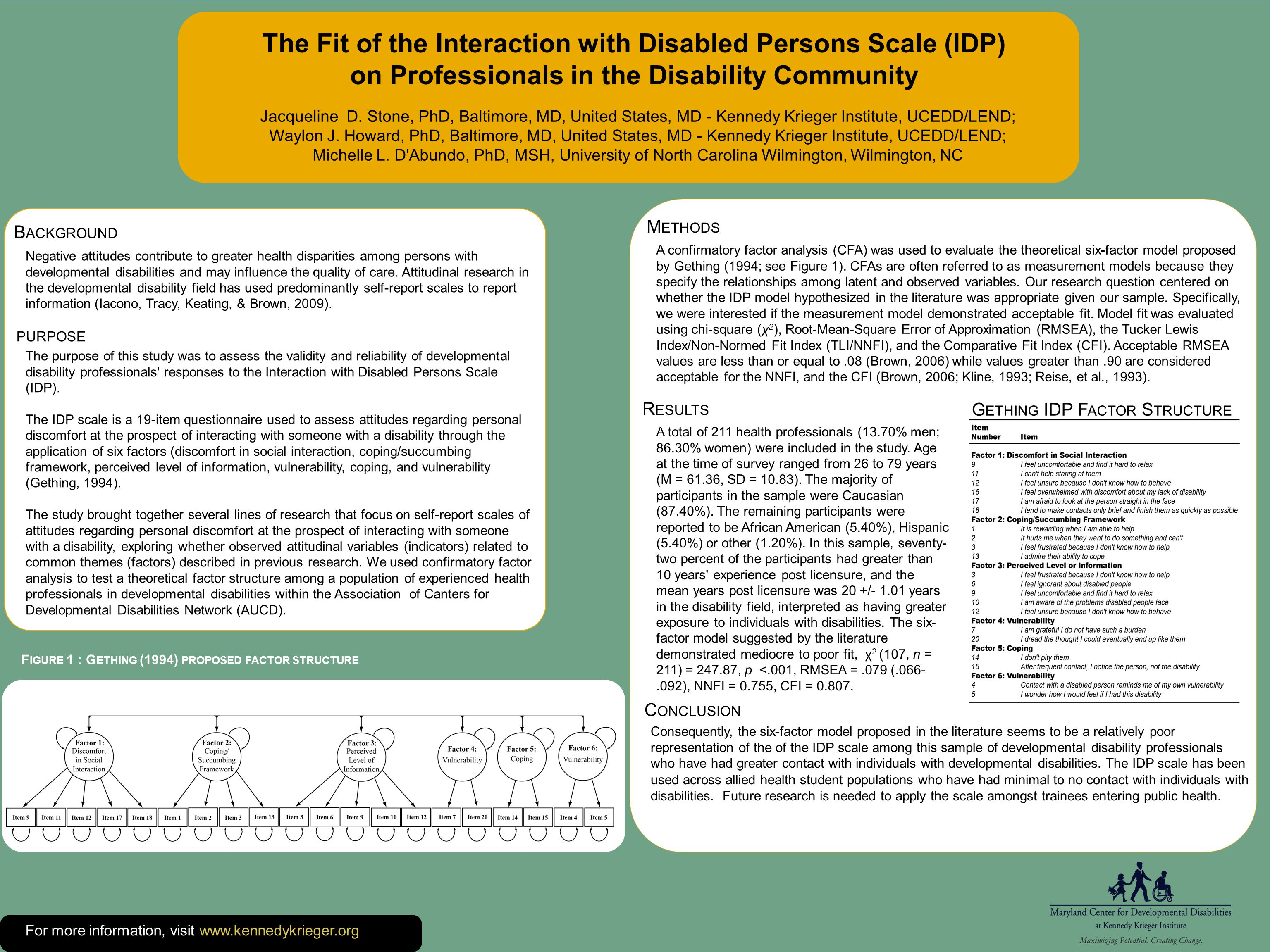The Fit of the Interaction with Disabled Persons Scale (IDP) on Professionals in the Disability Community Jacqueline D.