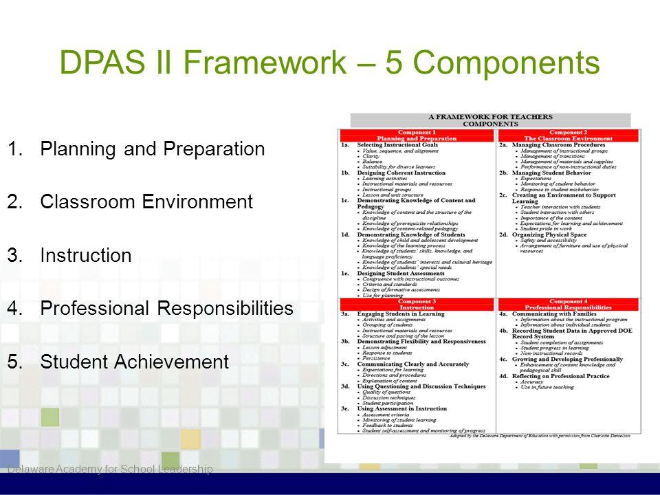 DPAS II Framework – 5 Components 1.Planning and Preparation 2.Classroom Environment 3.Instruction 4.Professional Responsibilities 5.Student Achievemen
