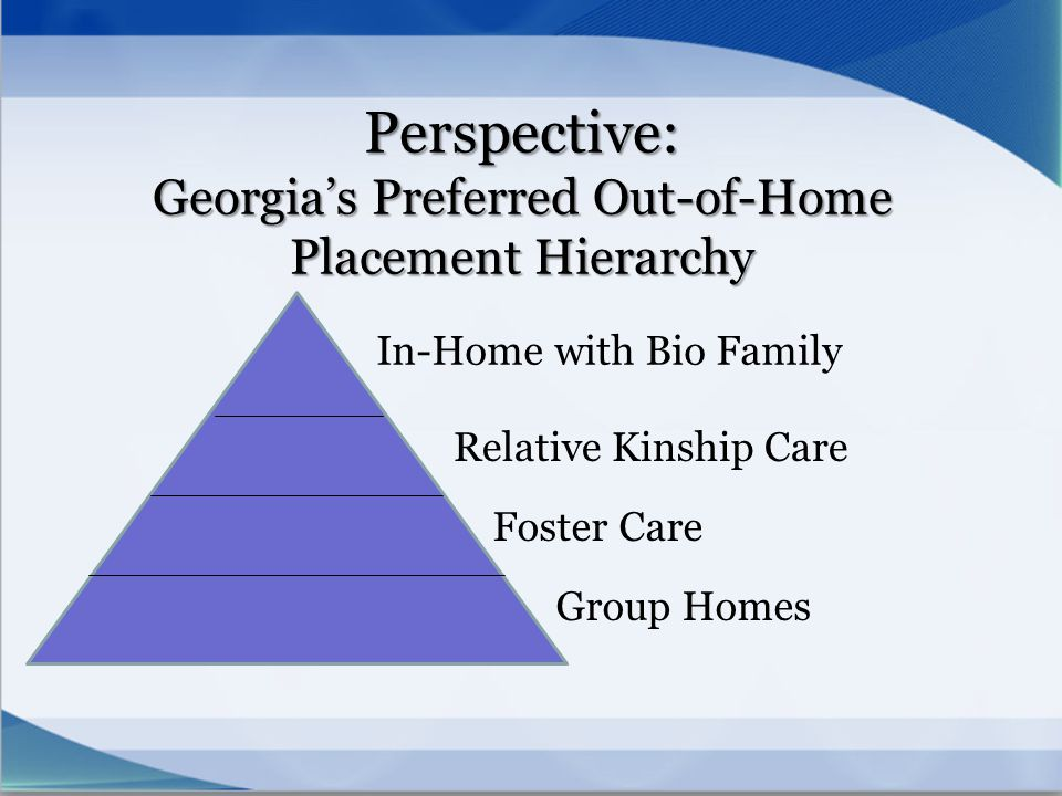 Perspective: Georgia's Preferred Out-of-Home Placement Hierarchy In-Home with Bio Family Relative Kinship Care Foster Care Group Homes