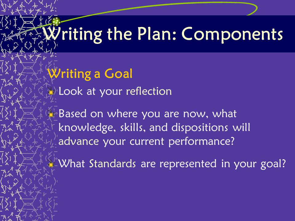 Writing the Plan: Components Writing a Goal Look at your reflection Based on where you are now, what knowledge, skills, and dispositions will advance
