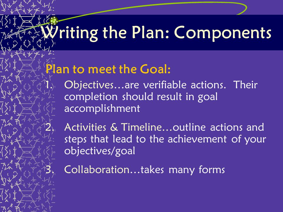 Writing the Plan: Components Plan to meet the Goal: 1.Objectives…are verifiable actions. Their completion should result in goal accomplishment 2.Activ