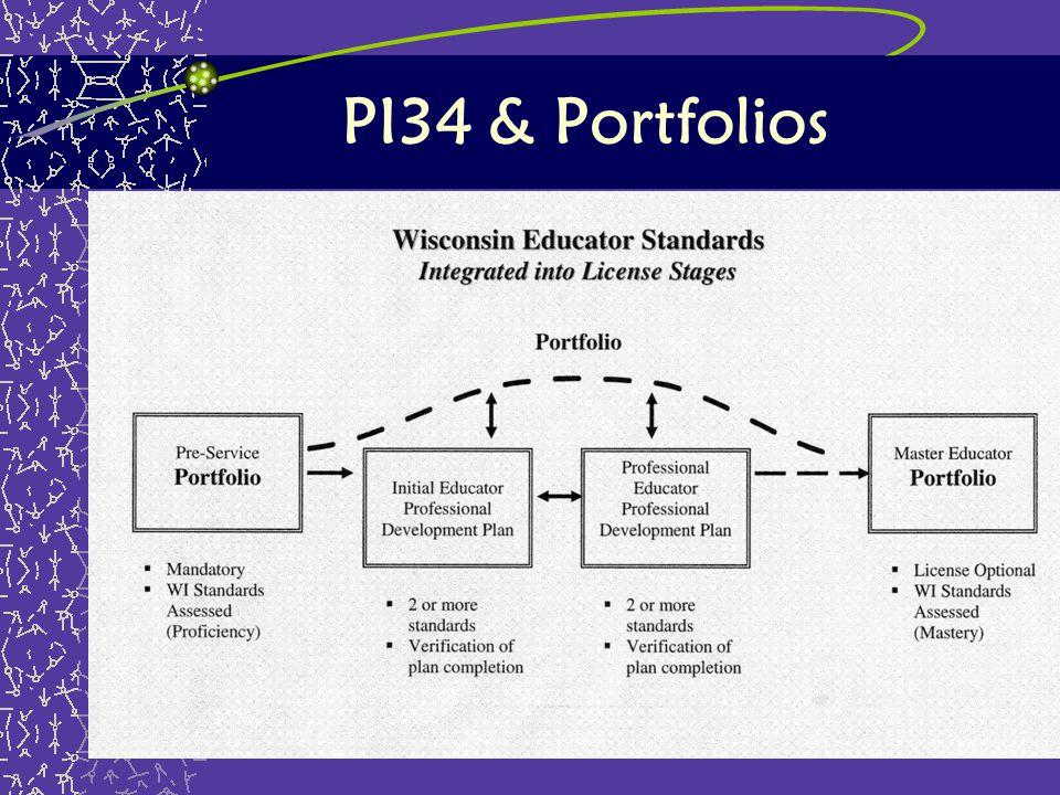 PI34 & Portfolios